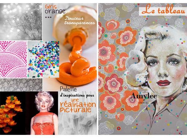 tableau-amylee-inspiration
