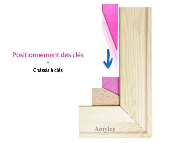 chassis-a-clef comment installer peintre