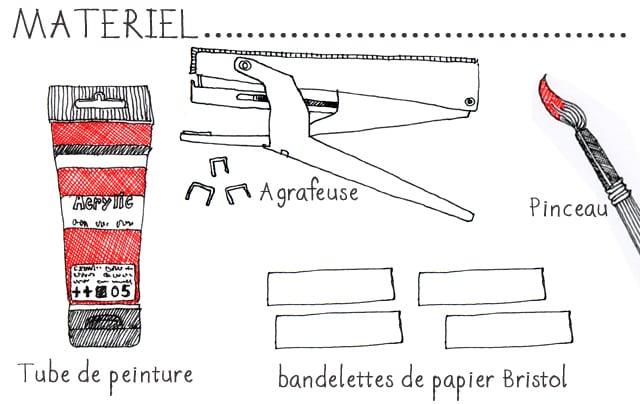 materiel-arts-artistes
