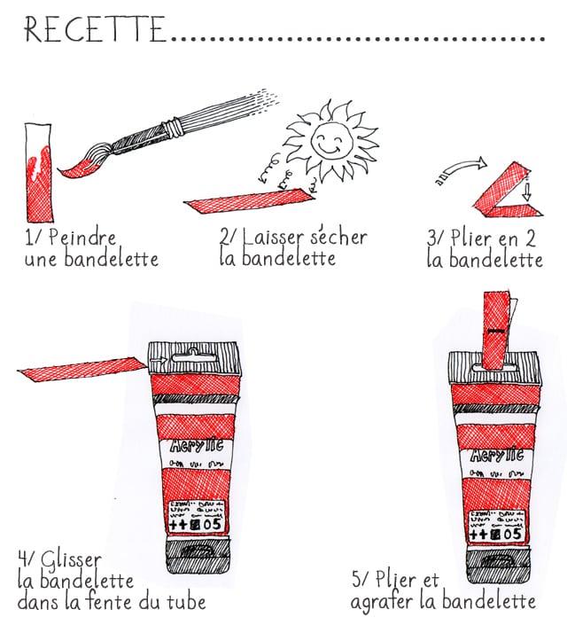 recette-rangement