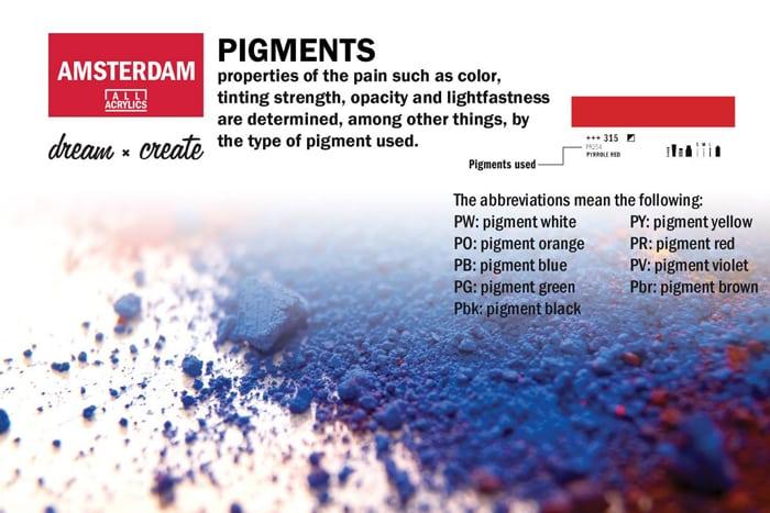 pigments-peinture-amsterdam-art
