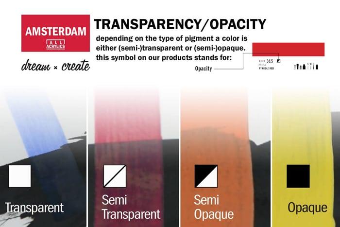 transparence-opacite-art-peinture-amsterdam