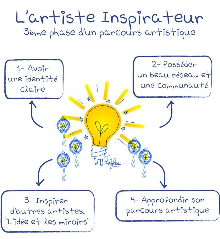 inspirateur1