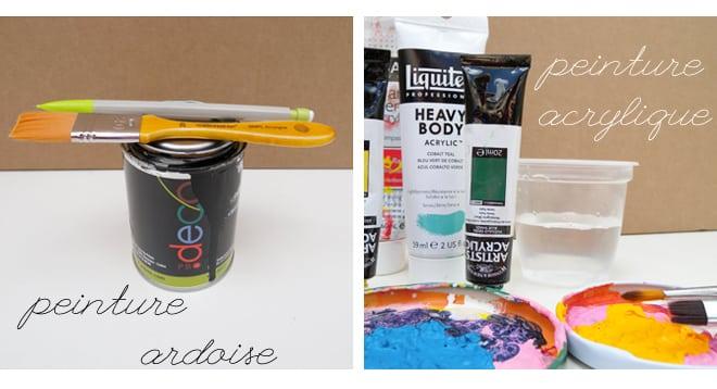 peinture-acrylique-ardoise