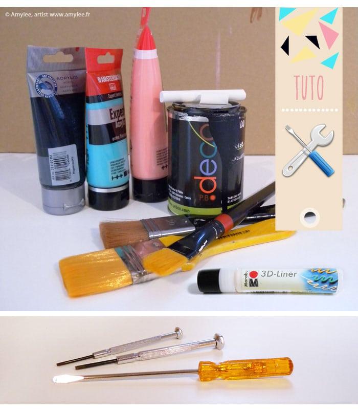 art box tutorial blog materials