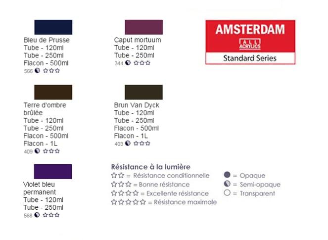 Utilisez Vous Le Noir Pour Les Ombres Amyleefr Le Magazine De