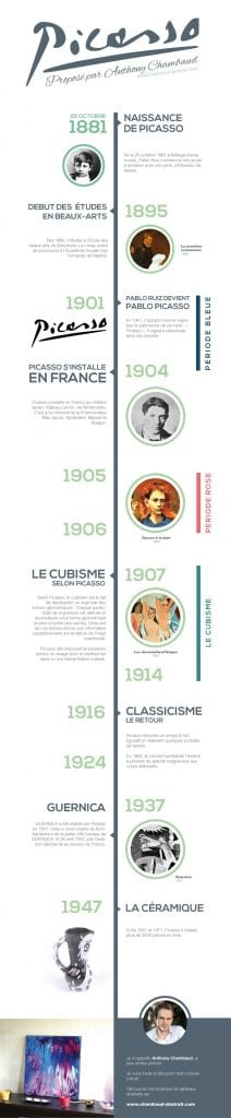 infographie---Picasso