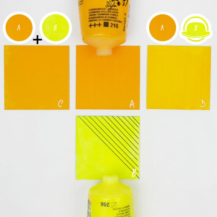 couleurs jaune peinture gamme palette